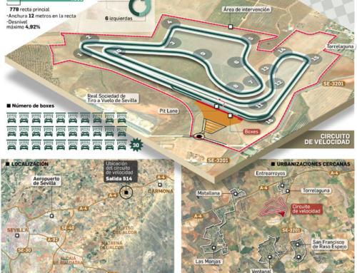 CARMONA. El Circuito de Velocidad da un nuevo paso para su construcción.