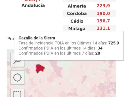 CAZALLA DE LA SIERRA de nuevo cerrada perimetralmente por la elevada incidencia del coronavirus.